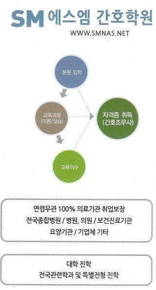 SM간호학원2.jpg